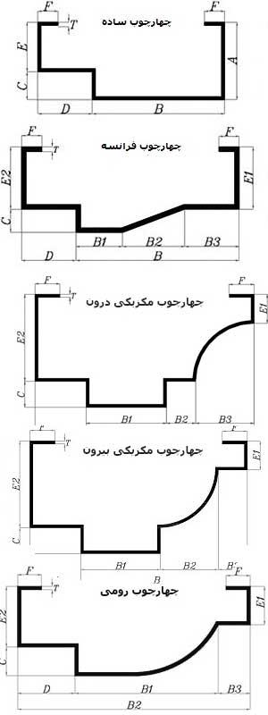 طراحی دستگاه رول فرمینگ چهارچوب